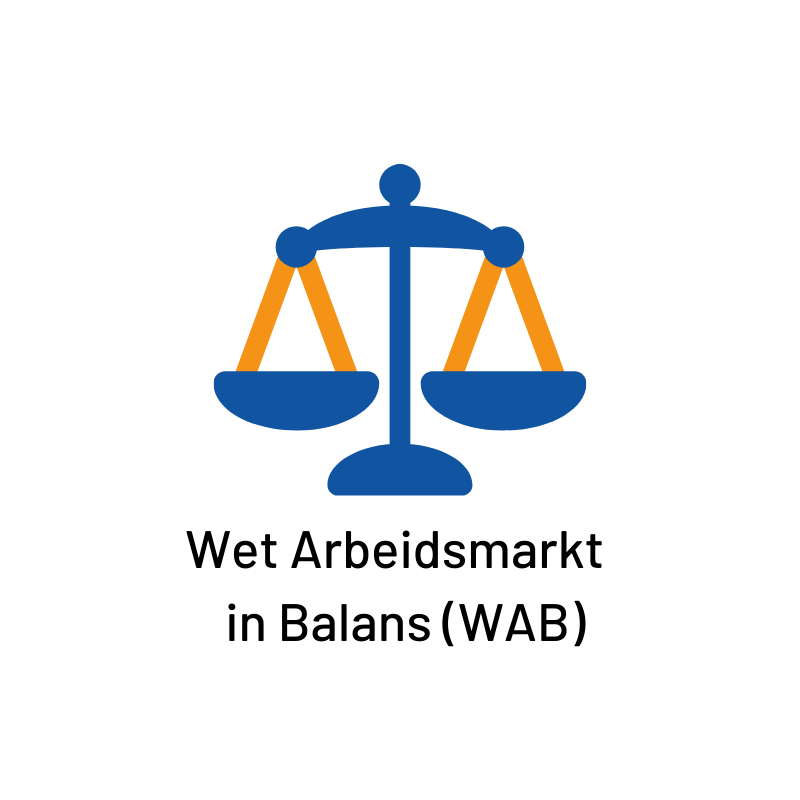 wet arbeidsmarkt in balans tips